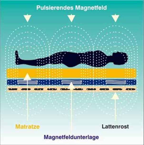 magnesterapia-3
